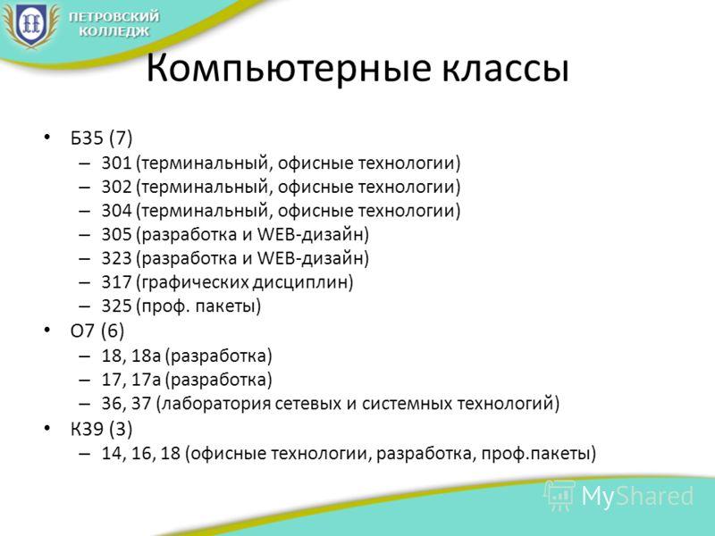 Компьютерные классы Б35 (7) – 301 (терминальный, офисные технологии) – 302 (терминальный, офисные технологии) – 304 (терминальный, офисные технологии) – 305 (разработка и WEB-дизайн) – 323 (разработка и WEB-дизайн) – 317 (графических дисциплин) – 325
