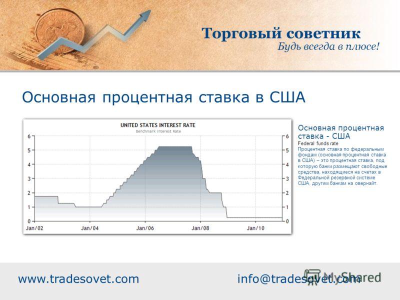 Торговый советник Будь всегда в плюсе! www.tradesovet.com info@tradesovet.com Основная процентная ставка в США Основная процентная ставка - США Federal funds rate Процентная ставка по федеральным фондам (основная процентная ставка в США) – это процен