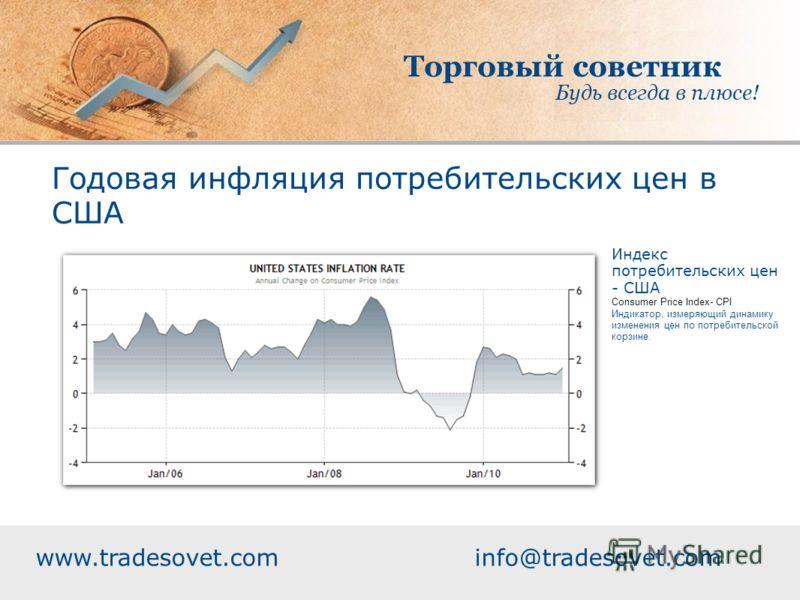 Торговый советник Будь всегда в плюсе! www.tradesovet.com info@tradesovet.com Годовая инфляция потребительских цен в США Индекс потребительских цен - США Consumer Price Index- CPI Индикатор, измеряющий динамику изменения цен по потребительской корзин