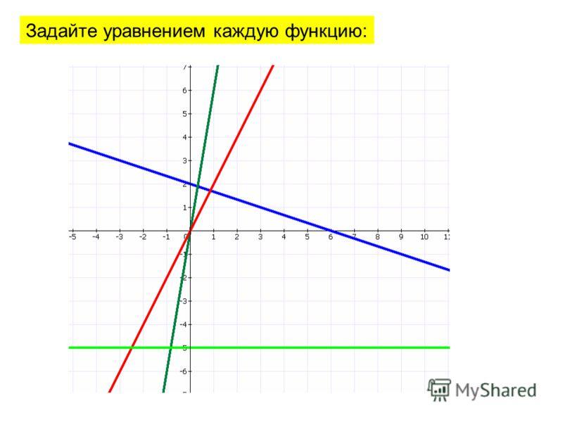 Задайте уравнением каждую функцию: