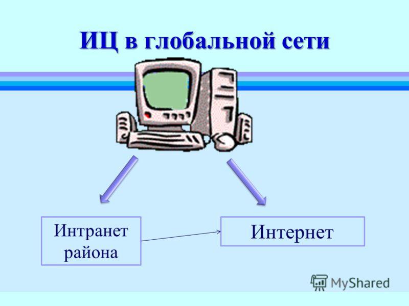 Интернет ИЦ в глобальной сети Интранет района