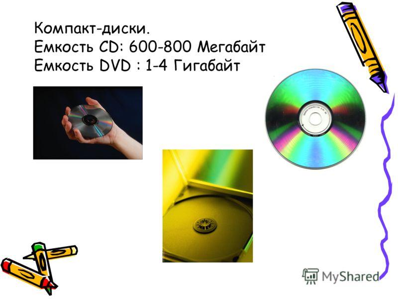 Компакт-диски. Емкость CD: 600-800 Мегабайт Емкость DVD : 1-4 Гигабайт