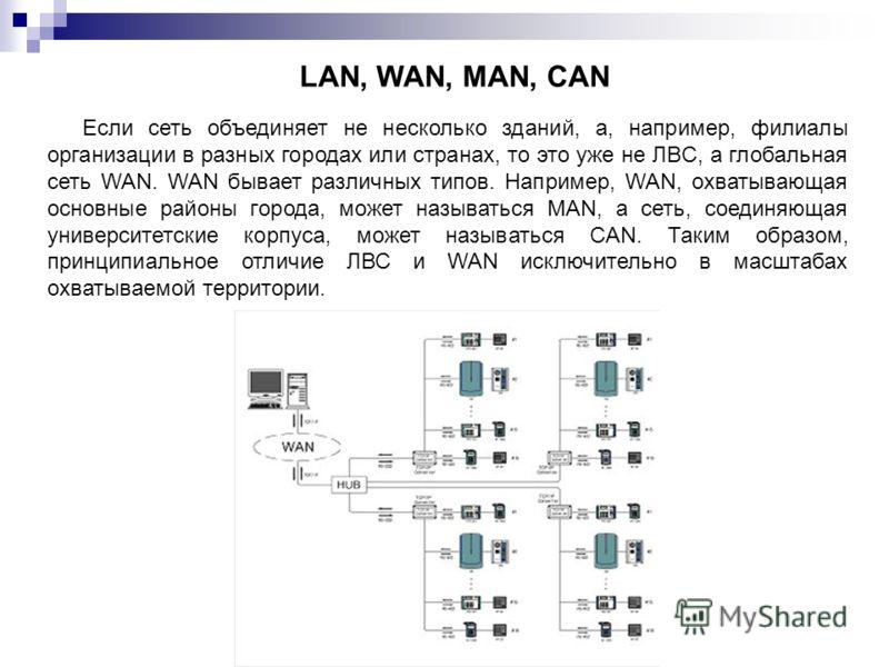 Если сеть объединяет не несколько зданий, а, например, филиалы организации в разных городах или странах, то это уже не ЛВС, а глобальная сеть WAN. WAN бывает различных типов. Например, WAN, охватывающая основные районы города, может называться MAN, а