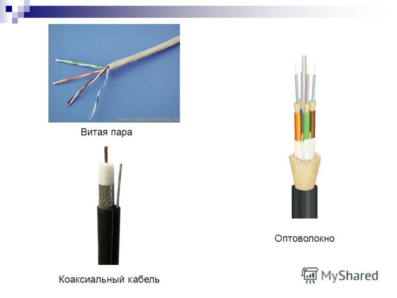 Витая пара Коаксиальный кабель Оптоволокно