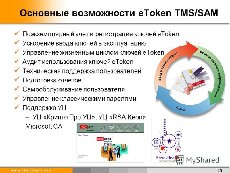 w w w. a l a d d i n – r d. r u Основные возможности eToken TMS/SAM Поэкземплярный учет и регистрация ключей eToken Ускорение ввода ключей в эксплуатацию Управление жизненным циклом ключей eToken Аудит использования ключей eToken Техническая поддержк