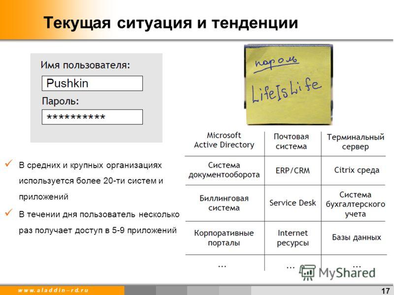 w w w. a l a d d i n – r d. r u Текущая ситуация и тенденции 17 В средних и крупных организациях используется более 20-ти систем и приложений В течении дня пользователь несколько раз получает доступ в 5-9 приложений