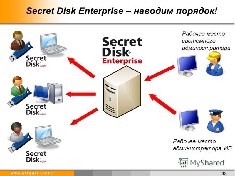 w w w. a l a d d i n – r d. r u Secret Disk Enterprise – наводим порядок! Рабочее место системного администратора Рабочее место администратора ИБ 33