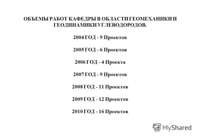 ОБЪЕМЫ РАБОТ КАФЕДРЫ В ОБЛАСТИ ГЕОМЕХАНИКИ И ГЕОДИНАМИКИ УГЛЕВОДОРОДОВ. 2004 ГОД - 9 Проектов 2005 ГОД - 6 Проектов 2006 ГОД - 4 Проекта 2007 ГОД - 9 Проектов 2008 ГОД - 11 Проектов 2009 ГОД - 12 Проектов 2010 ГОД - 16 Проектов