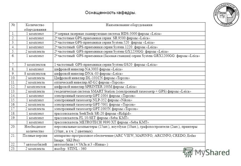 Количество оборудования Наименование оборудования 1.1 комплект3 х мерная лазерная сканирующая система HDS-3000 фирмы «Leica» 2.1 комплект2 х частотные GPS-приемники серии SR 9500 фирмы «Leica» 3.1 комплект2 х частотные GPS-приемники серии System 520