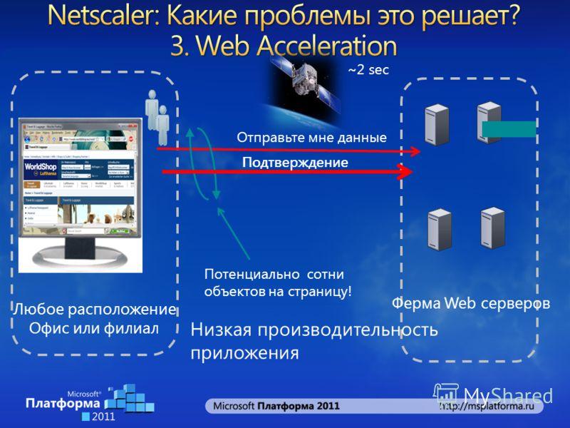 Ферма Web серверов Любое расположение Офис или филиал Отправьте мне данные Потенциально сотни объектов на страницу! Подтверждение Низкая производительность приложения ~2 sec