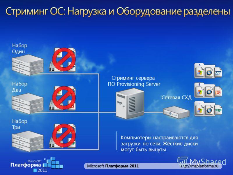 Набор Один Набор Два Набор Три Компьютеры настраиваются для загрузки по сети. Жёсткие диски могут быть вынуты Сетевая СХД A C B Стриминг сервера ПО Provisioning Server