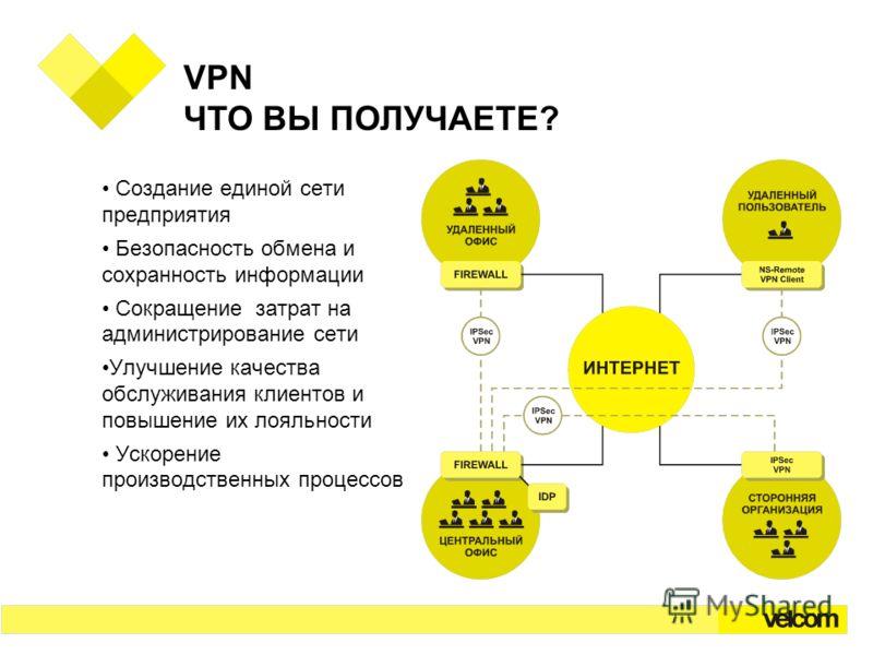 VPN ЧТО ВЫ ПОЛУЧАЕТЕ? Создание единой сети предприятия Безопасность обмена и сохранность информации Сокращение затрат на администрирование сети Улучшение качества обслуживания клиентов и повышение их лояльности Ускорение производственных процессов