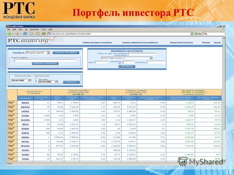 Портфель инвестора РТС 12