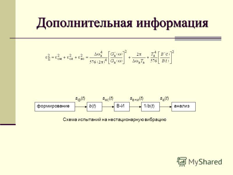 Дополнительная информация формированиеb(t)b(t)В-И1/b(t)анализ sф(t)sф(t)sнc(t)sнc(t)s в+и (t)sа(t)sа(t) Схема испытаний на нестационарную вибрацию