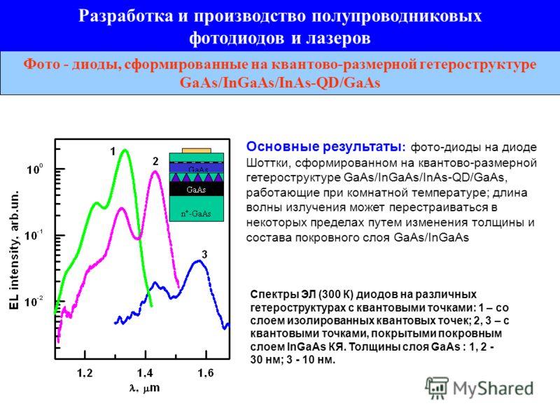 Фото - диоды, сформированные на квантово-размерной гетероструктуре GaAs/InGaAs/InAs-QD/GaAs Основные результаты : фото-диоды на диоде Шоттки, сформированном на квантово-размерной гетероструктуре GaAs/InGaAs/InAs-QD/GaAs, работающие при комнатной темп