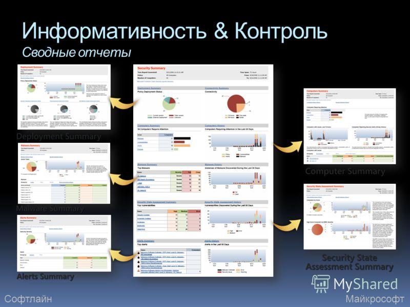 Информативность & Контроль Сводные отчеты СофтлайнМайкрософт