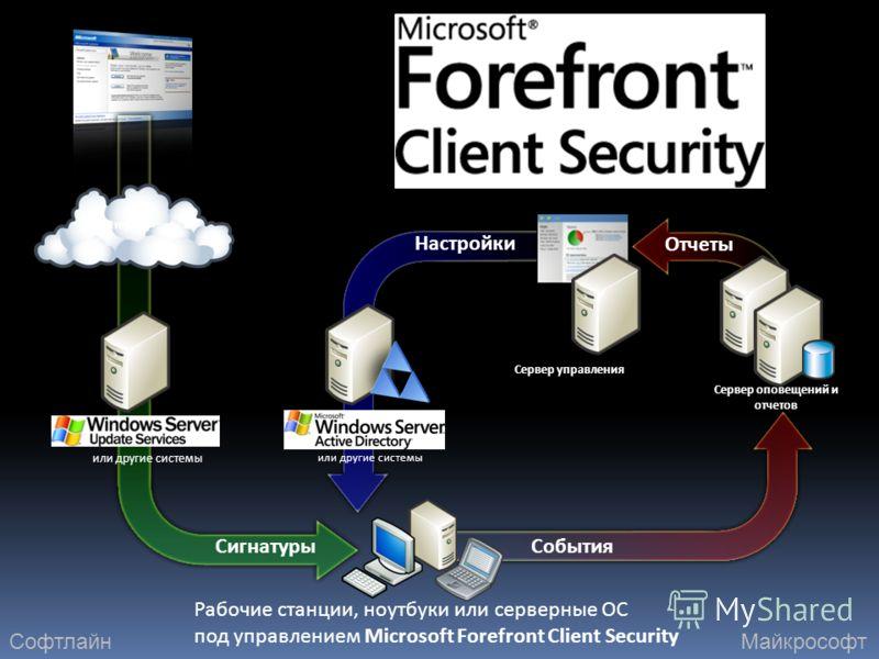 События Рабочие станции, ноутбуки или серверные ОС под управлением Microsoft Forefront Client Security Настройки Отчеты Сигнатуры или другие системы Сервер управления Сервер оповещений и отчетов Интернет СофтлайнМайкрософт