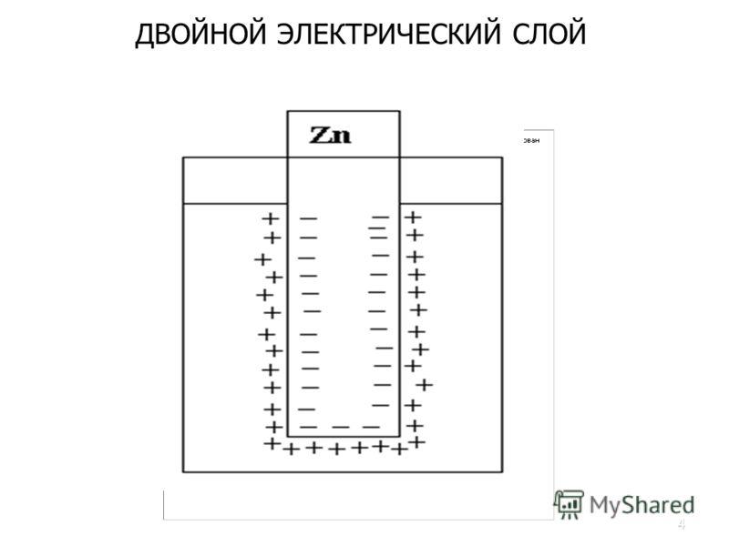 4 ДВОЙНОЙ ЭЛЕКТРИЧЕСКИЙ СЛОЙ