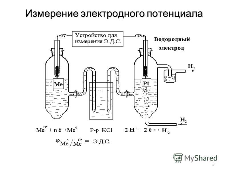9 Измерение электродного потенциала