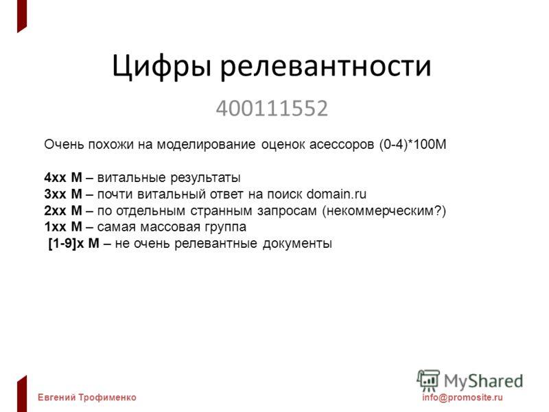 Евгений Трофименкоinfo@promosite.ru Цифры релевантности 400111552 Очень похожи на моделирование оценок асессоров (0-4)*100М 4xx М – витальные результаты 3хх М – почти витальный ответ на поиск domain.ru 2хх М – по отдельным странным запросам (некоммер