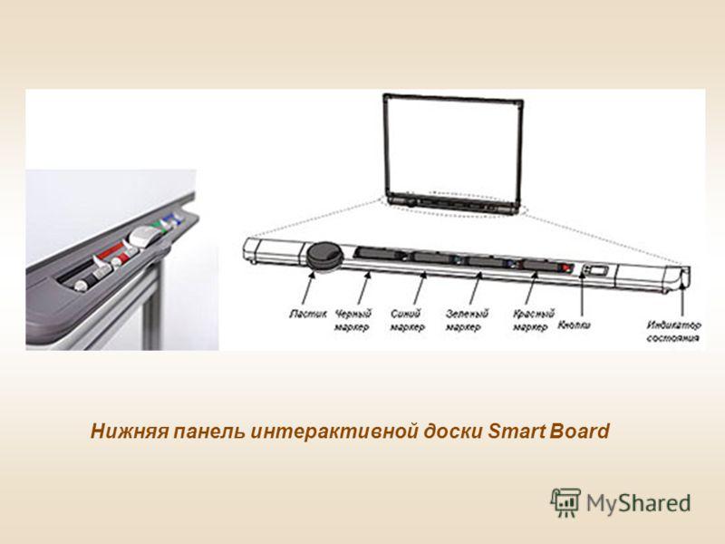 Нижняя панель интерактивной доски Smart Board