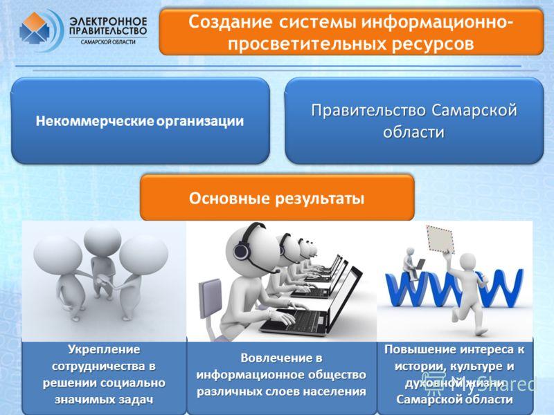 Повышение интереса к истории, культуре и духовной жизни Самарской области Вовлечение в информационное общество различных слоев населения Создание системы информационно- просветительных ресурсов Некоммерческие организации Правительство Самарской облас