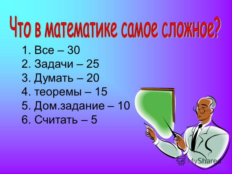 1. Все – 30 2. Задачи – 25 3. Думать – 20 4. теоремы – 15 5. Дом.задание – 10 6. Считать – 5