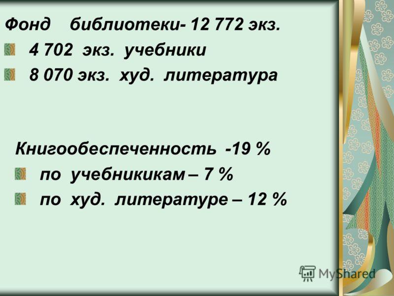 Фонд библиотеки- 12 772 экз. 4 702 экз. учебники 8 070 экз. худ. литература Книгообеспеченность -19 % по учебникикам – 7 % по худ. литературе – 12 %
