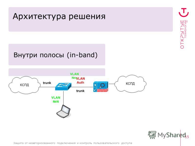 15 Защита от неавторизованного подключения и контроль пользовательского доступа Архитектура решения Внутри полосы (in-band)Вне полосы (out-of-band)
