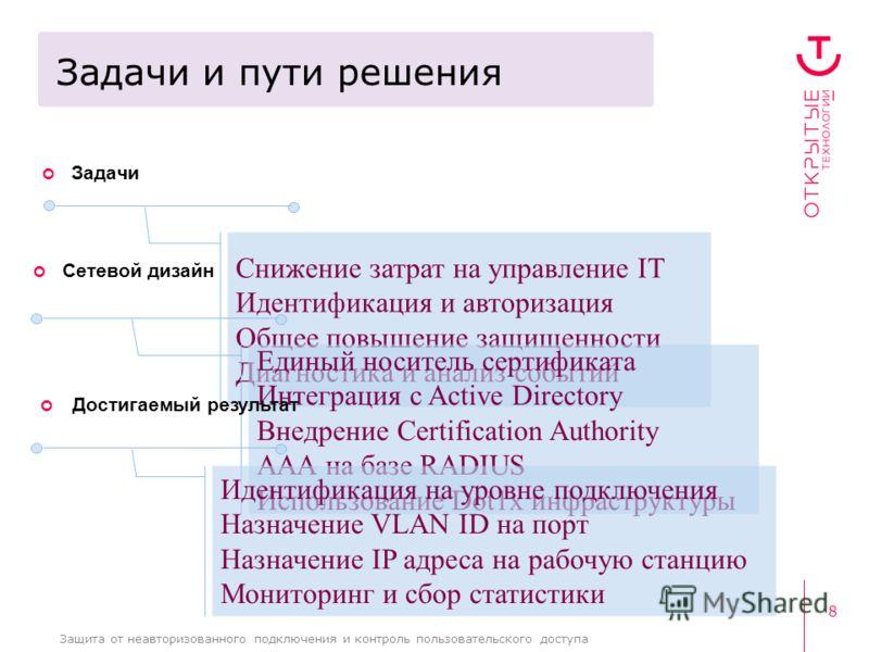 8 Защита от неавторизованного подключения и контроль пользовательского доступа Задачи и пути решения Задачи Снижение затрат на управление IT Идентификация и авторизация Общее повышение защищенности Диагностика и анализ событий Сетевой дизайн Единый н