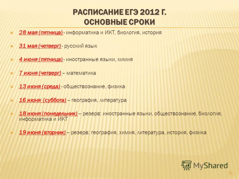 РАСПИСАНИЕ ЕГЭ 2012 Г. ОСНОВНЫЕ СРОКИ 28 мая (пятница) - информатика и ИКТ, биология, история 31 мая (четверг) - русский язык 4 июня (пятница) - иностранные языки, химия 7 июня (четверг) – математика 13 июня (среда) - обществознание, физика 16 июня (