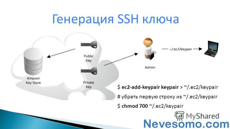 Генерация SSH ключа $ ec2-add-keypair keypair > ~/.ec2/keypair # убрать первую строку из ~/.ec2/keypair $ chmod 700 ~/.ec2/keypair