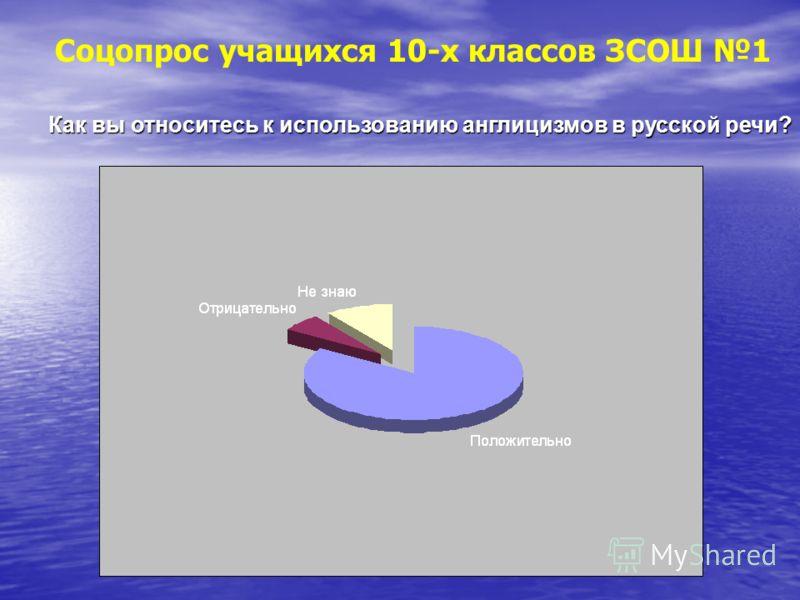 Соцопрос учащихся 10-х классов ЗСОШ 1 Как вы относитесь к использованию англицизмов в русской речи?