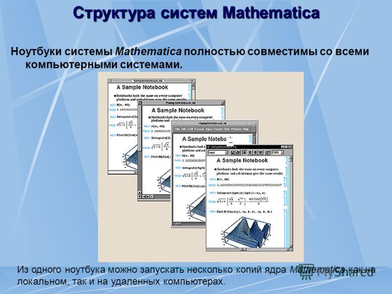 Структура систем Mathematica Ноутбуки системы Mathematica полностью совместимы со всеми компьютерными системами. Из одного ноутбука можно запускать несколько копий ядра Mathematica как на локальном, так и на удаленных компьютерах.