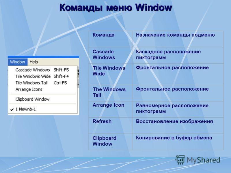 Команды меню Window КомандаНазначение команды подменю Cascade Windows Каскадное расположение пиктограмм Tile Windows Wide Фронтальное расположение The Windows Tall Фронтальное расположение Arrange IconРавномерное расположение пиктограмм RefreshВосста