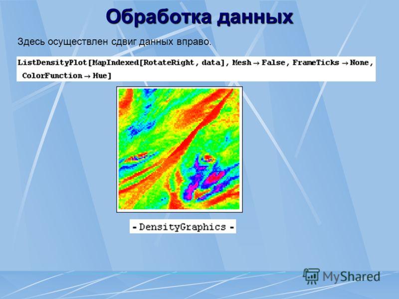 Обработка данных Здесь осуществлен сдвиг данных вправо.