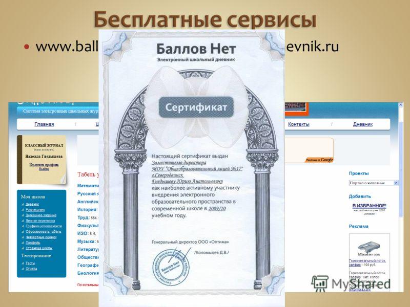 www.ballov.net www.dnevnik.ru Отсутствие договоров Рекламные баннеры Отсутствие sms-оповещения