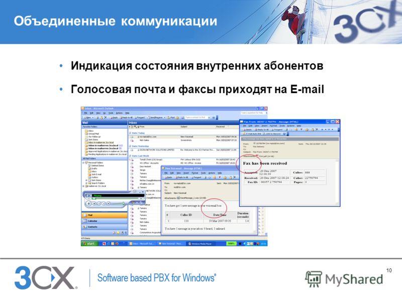 10 Copyright © 2005 ACNielsen a VNU company Объединенные коммуникации Индикация состояния внутренних абонентов Голосовая почта и факсы приходят на E-mail