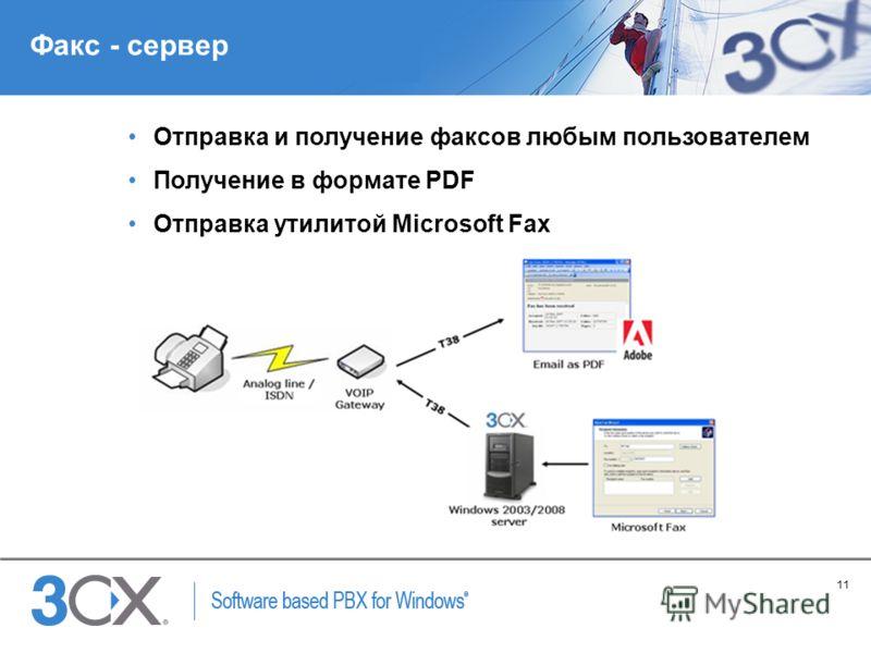 11 Copyright © 2005 ACNielsen a VNU company Факс - сервер Отправка и получение факсов любым пользователем Получение в формате PDF Отправка утилитой Microsoft Fax