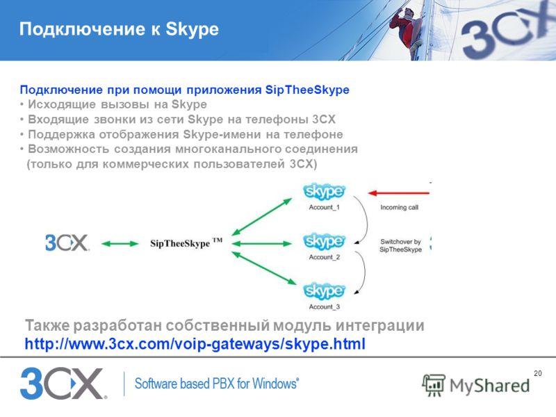 20 Copyright © 2005 ACNielsen a VNU company Подключение к Skype Подключение при помощи приложения SipTheeSkype Исходящие вызовы на Skype Входящие звонки из сети Skype на телефоны 3CX Поддержка отображения Skype-имени на телефоне Возможность создания