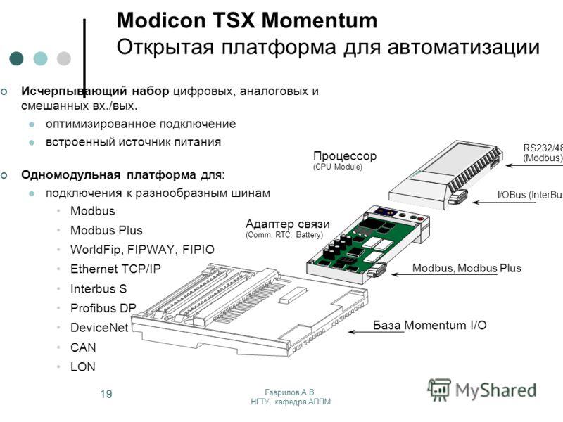 Гаврилов А.В. НГТУ, кафедра АППМ 19 Modicon TSX Momentum Открытая платформа для автоматизации Исчерпывающий набор цифровых, аналоговых и смешанных вх./вых. оптимизированное подключение встроенный источник питания Одномодульная платформа для: подключе