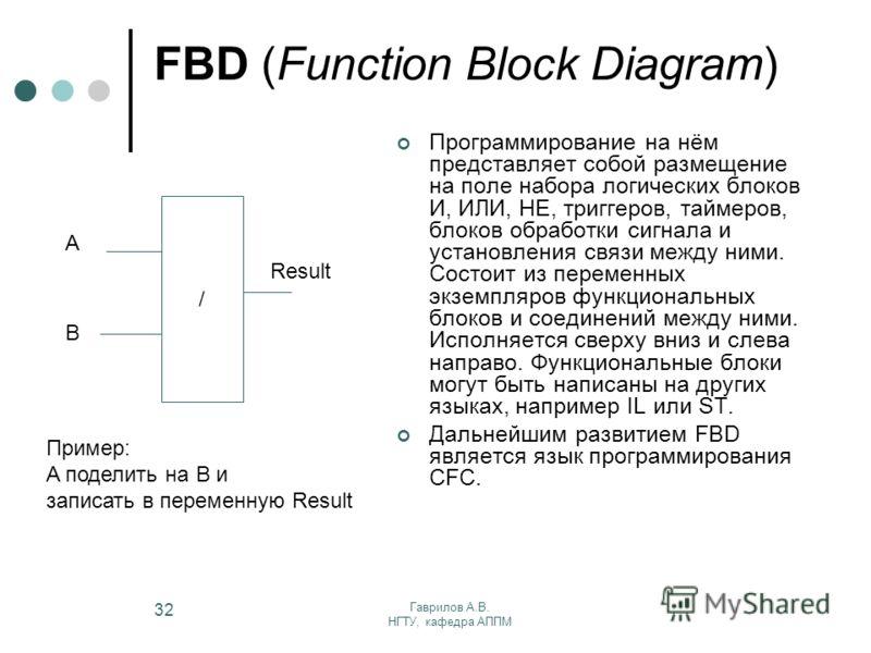 Гаврилов А.В. НГТУ, кафедра АППМ 32 FBD (Function Block Diagram) Программирование на нём представляет собой размещение на поле набора логических блоков И, ИЛИ, НЕ, триггеров, таймеров, блоков обработки сигнала и установления связи между ними. Состоит