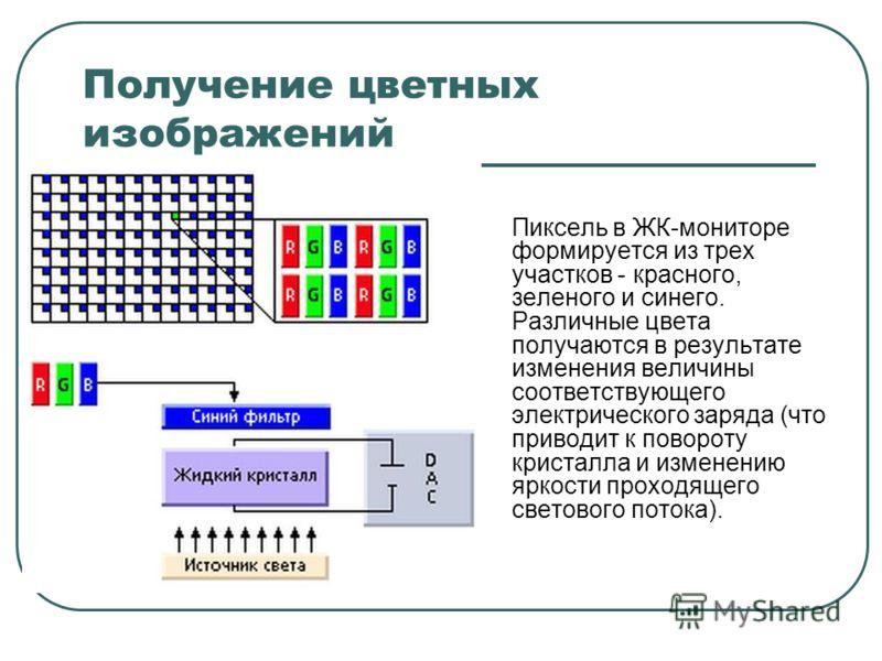 Получение цветных изображений Пиксель в ЖК-мониторе формируется из трех участков - красного, зеленого и синего. Различные цвета получаются в результате изменения величины соответствующего электрического заряда (что приводит к повороту кристалла и изм