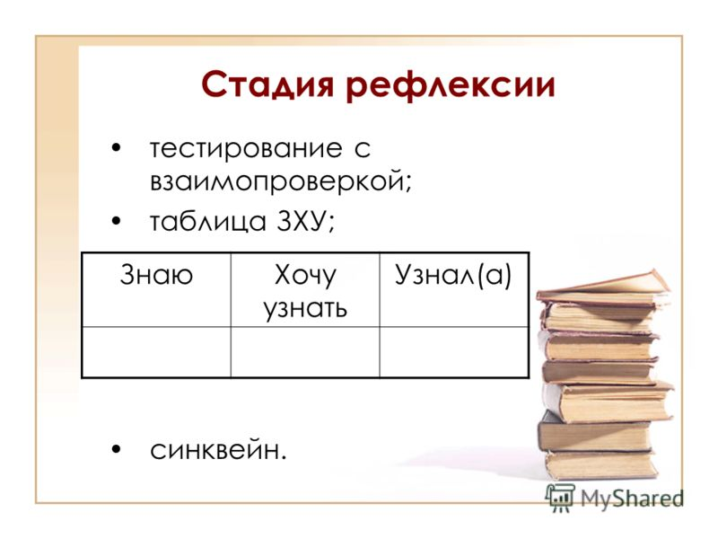 Стадия рефлексии тестирование с взаимопроверкой; таблица ЗХУ; синквейн. ЗнаюХочу узнать Узнал(а)