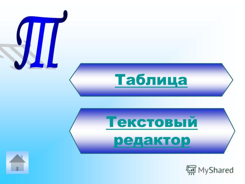Таблица Текстовый редактор