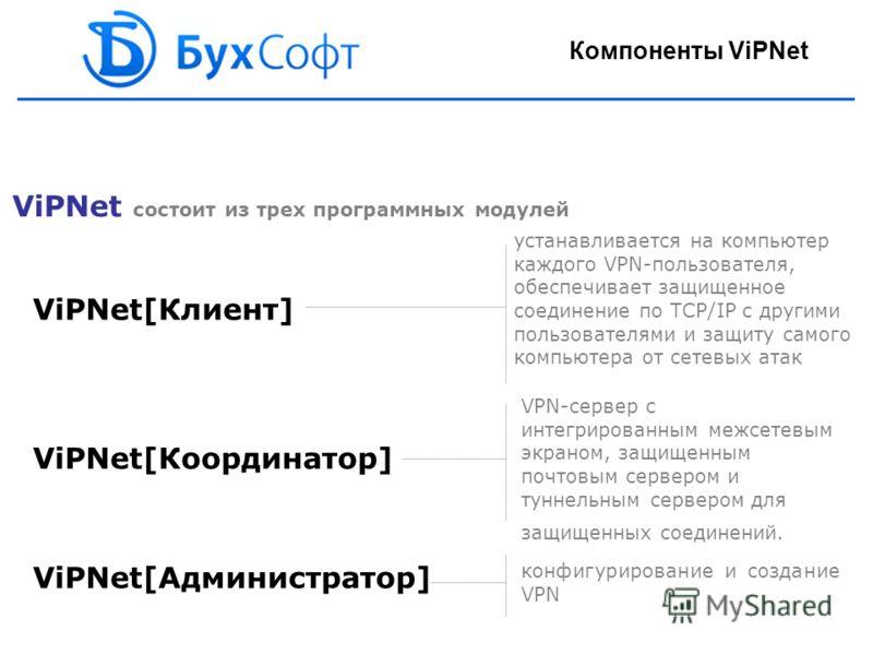 ViPNet[Клиент] ViPNet состоит из трех программных модулей ViPNet[Координатор] ViPNet[Администратор] устанавливается на компьютер каждого VPN-пользователя, обеспечивает защищенное соединение по TCP/IP с другими пользователями и защиту самого компьютер