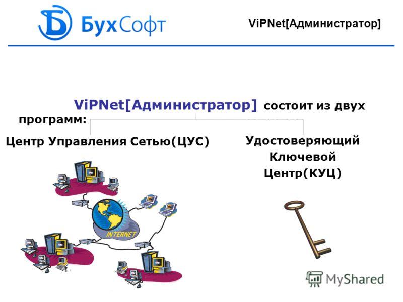 ViPNet[Администратор] состоит из двух программ: Центр Управления Сетью(ЦУС) Удостоверяющий Ключевой Центр(КУЦ) ViPNet[Администратор]