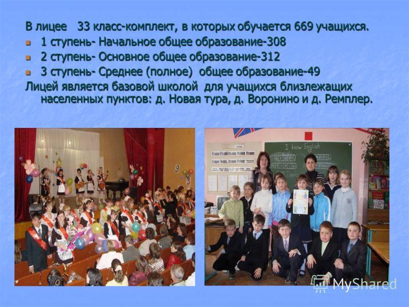 В лицее 33 класс-комплект, в которых обучается 669 учащихся. 1 ступень- Начальное общее образование-308 1 ступень- Начальное общее образование-308 2 ступень- Основное общее образование-312 2 ступень- Основное общее образование-312 3 ступень- Среднее