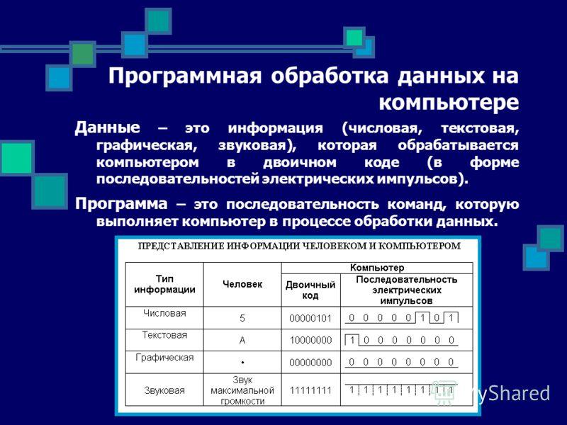 Программная обработка данных на компьютере Данные – это информация (числовая, текстовая, графическая, звуковая), которая обрабатывается компьютером в двоичном коде (в форме последовательностей электрических импульсов). Программа – это последовательно
