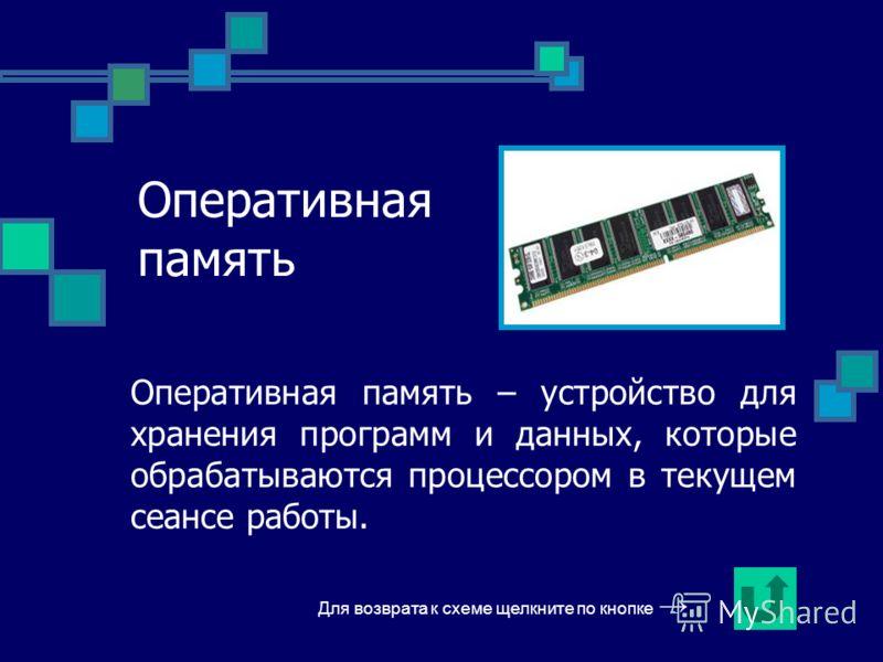 Оперативная память Оперативная память – устройство для хранения программ и данных, которые обрабатываются процессором в текущем сеансе работы. Для возврата к схеме щелкните по кнопке
